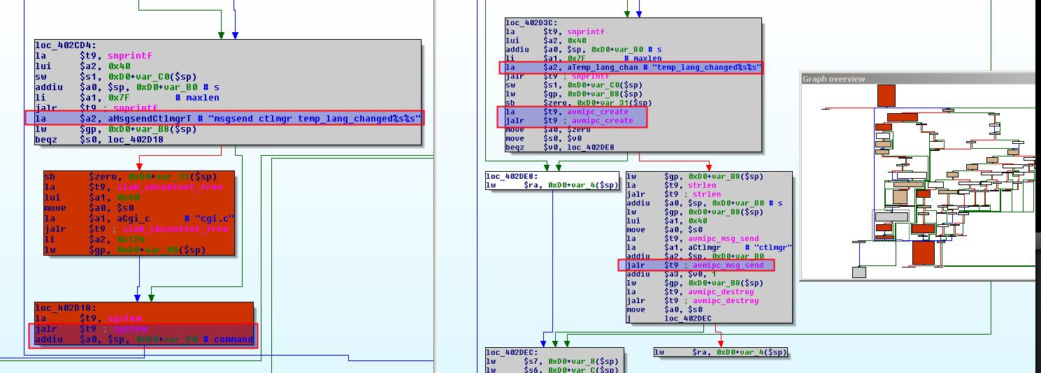 system() -> avmipc