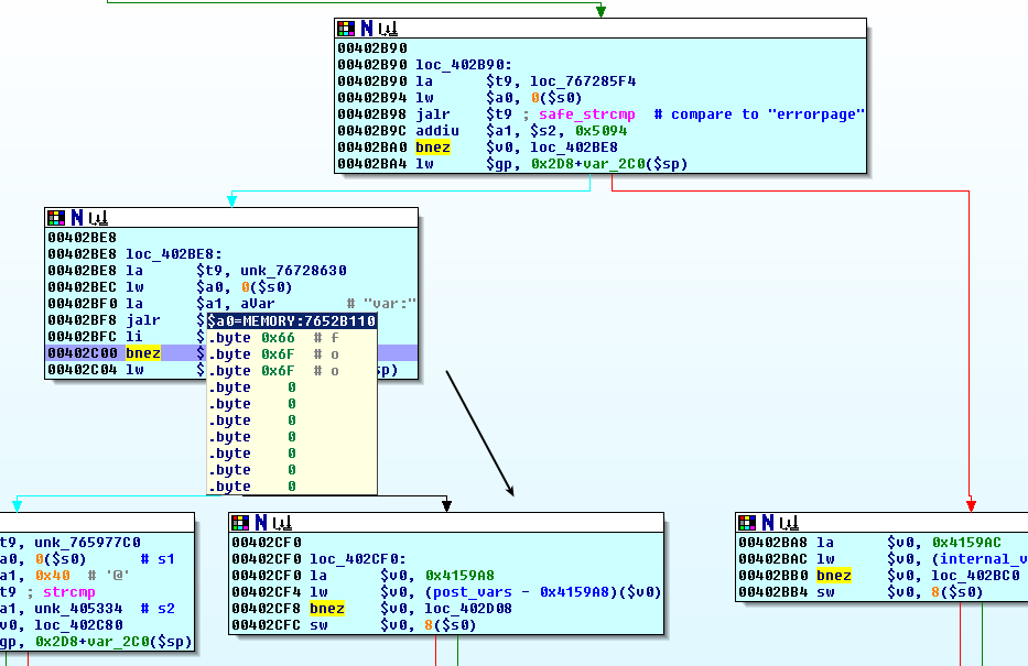 AVM Fritz!Box root RCE: From Patch to Metasploit Module - II